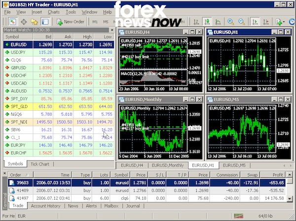 Forex trading software for mobile