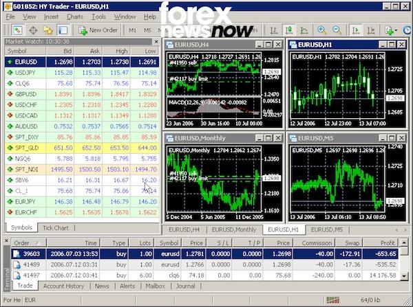Forex trading platform for mobile phones